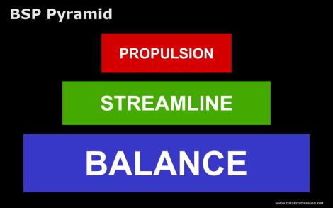 BSP Pyramid