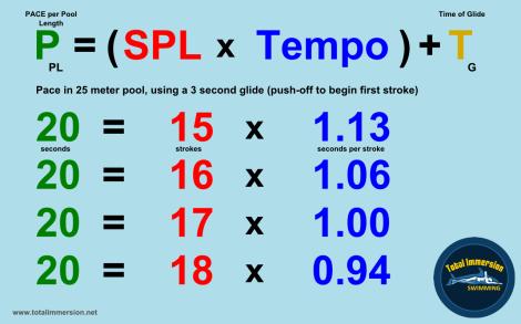 Math - PACE comparison